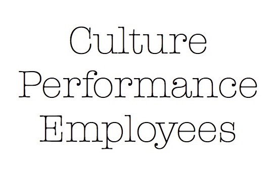 Culture Performance Employees