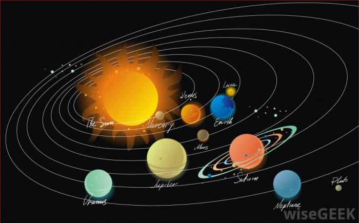 solar-system-orbit